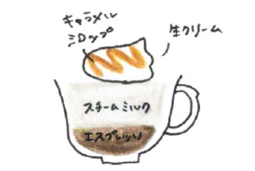 オリジナル焙コーヒー